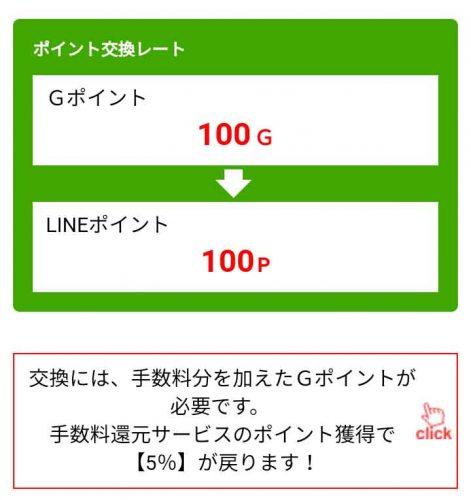 Gポイント交換レート